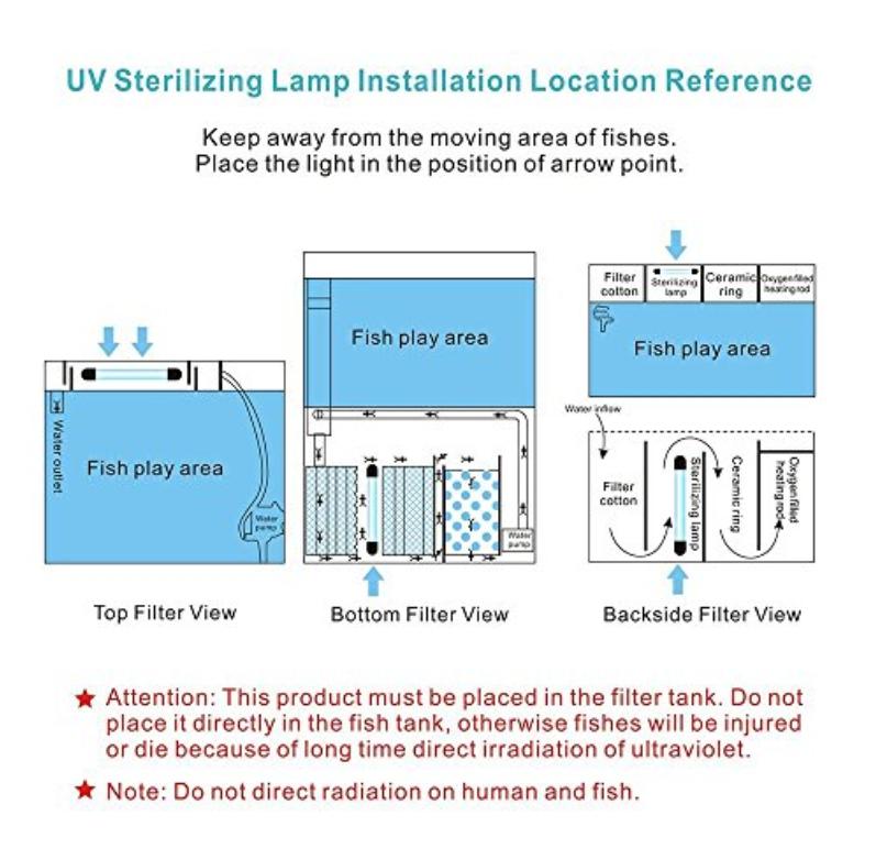 Tepro-How To Use Ultraviolet Sterilizinglamp In Aquarium-1